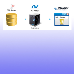 How To Retrieve Data From a SQL Server Table Into An HTML